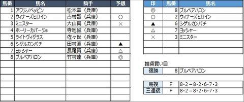 20210917園田7R