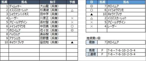 20210915園田8R