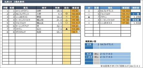 20200808札幌1R