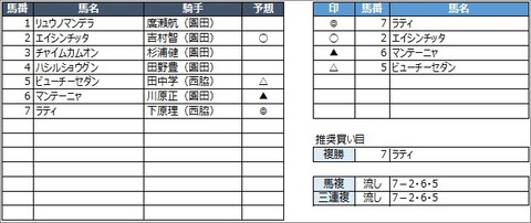 20200729園田3R