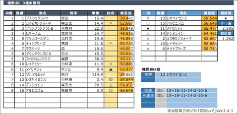 20200712福島4R