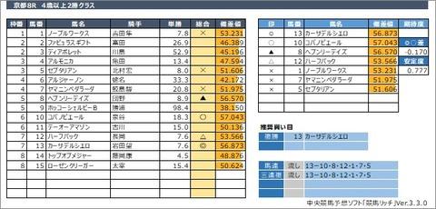 20200531京都8R
