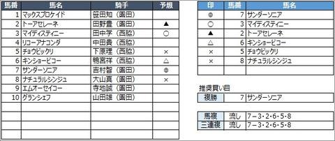 20200528園田8R