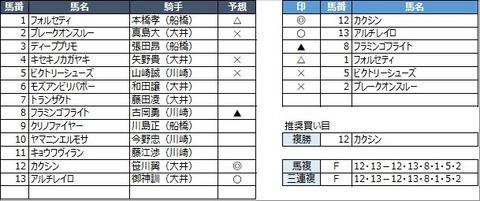 20210915川崎10R