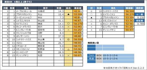 20200524新潟8R