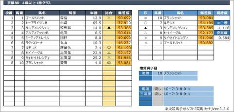 20200530京都8R