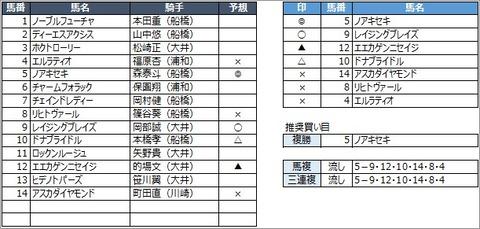 20200801大井6R