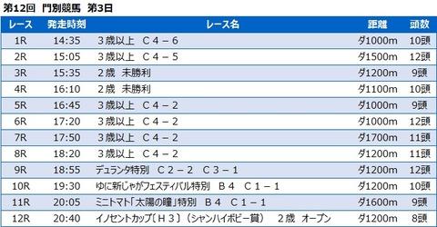 20210916門別競馬レース一覧