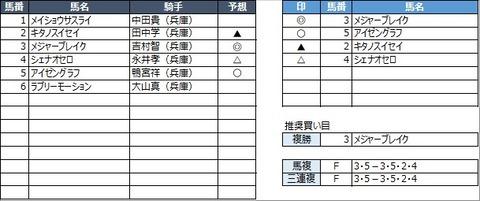 20210421園田3R