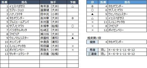 20200429大井4R