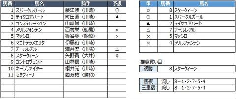 20200715川崎3R