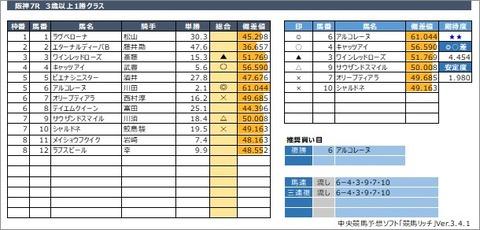 20200627阪神7R