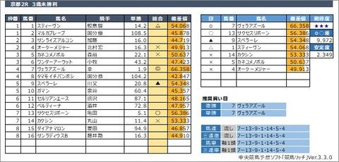20200531京都2R