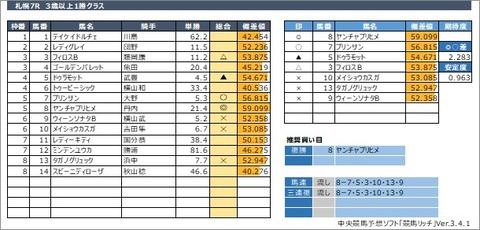 20200809札幌7R