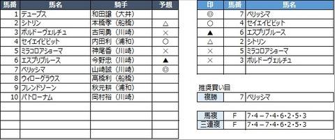 20210914川崎6R