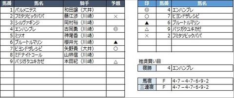 20210914川崎1R