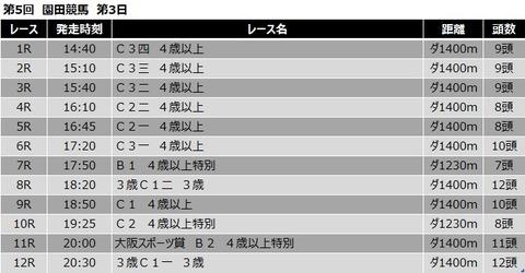 20200529園田競馬レース一覧
