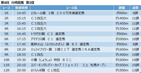 20200715川崎競馬レース一覧