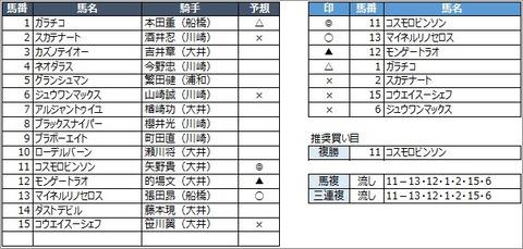 20200710大井10R