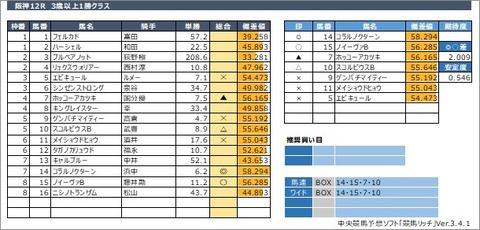 20200627阪神12R