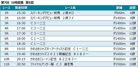 20210917川崎競馬レース一覧