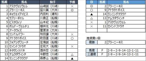 20210419川崎9R