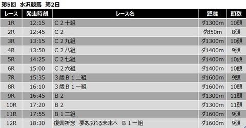 20200629水沢競馬レース一覧