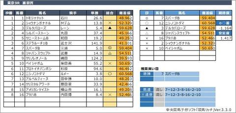 20200530東京9R