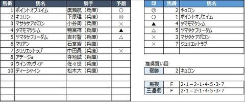 20210421園田5R