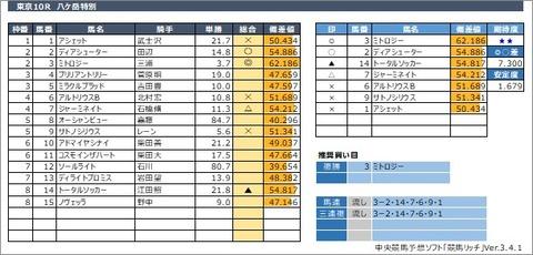 20200627東京10R
