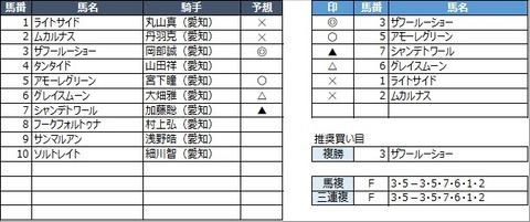 20210917名古屋4R