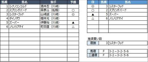 20210917川崎1R