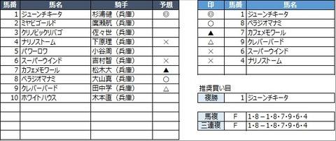 20210924園田3R