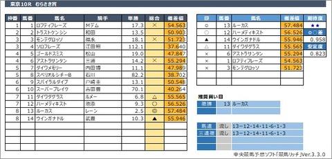 20200531東京10R