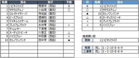 20200806園田6R