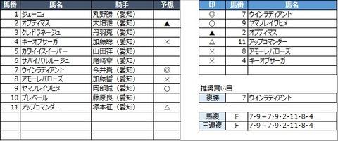 20210421名古屋4R