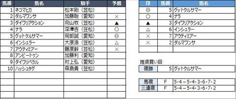 20210924笠松9R