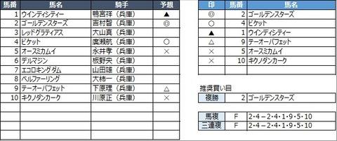 20210421園田9R