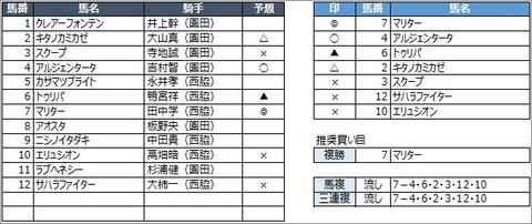 20200527園田9R