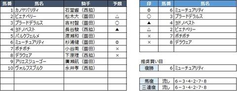 20200429園田12R