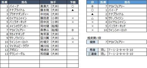20200429大井5R