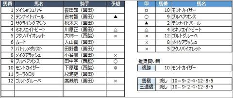 20200807園田10R
