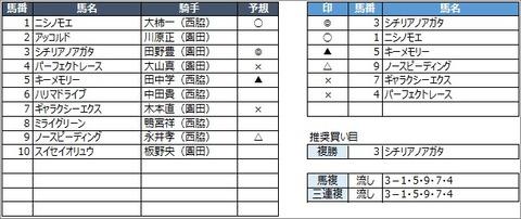 20200528園田6R
