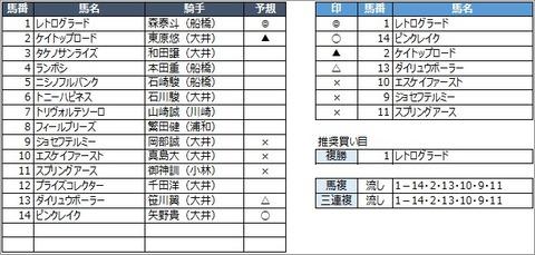 20200710大井8R