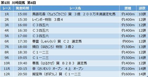 20210422川崎競馬レース一覧