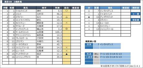 20200627東京5R
