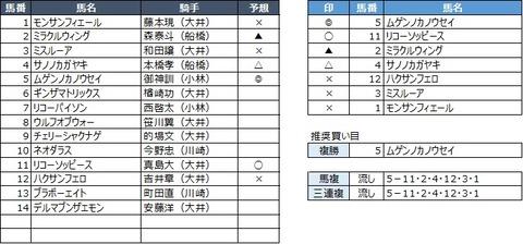 20200429大井12R