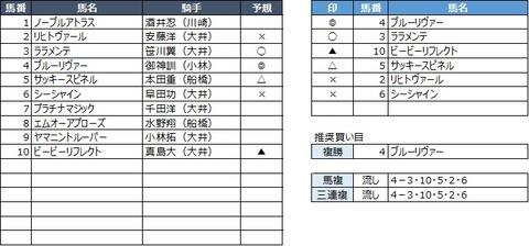 20200430大井5R