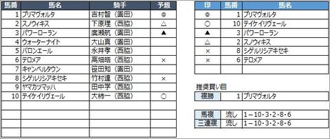 20200807園田8R