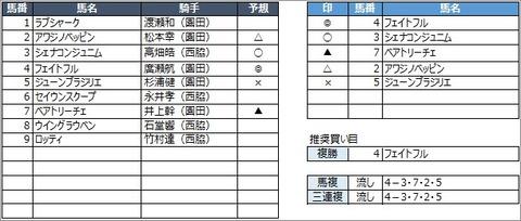 20200807園田1R